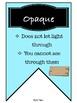 Material Properties Classroom Banner