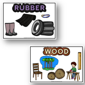 Materials Posters for Recycling Activities