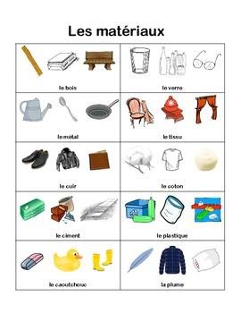 Materials Properties And Structures Worksheets French