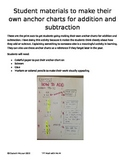 Materials for students to make their own anchor charts + & -