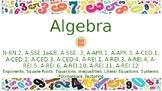 Math 1 Algebra EOC Review PowerPoint