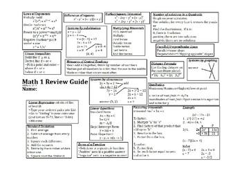 Math 1 EOC Review Sheet