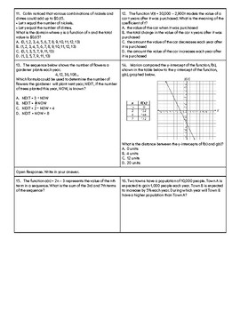 Math 1 Functions Review Test