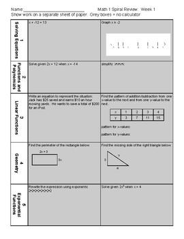 Math 1 Spiral Review Set #1: Week 1