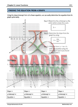 Math 10: Ch 6.4 Slope-intercept Form of the Equation of a Line