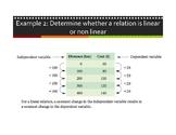 Math 10 Whole Course: surface area, trig, exp/radicals, po