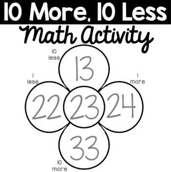 Math 10 More 10 Less (+10/-10) 100s Chart, Place Value Flo