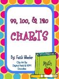 100 & 120 Number Charts Freebie
