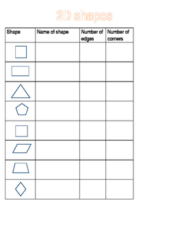 Math 2D shapes worksheet - edges/sides and corners