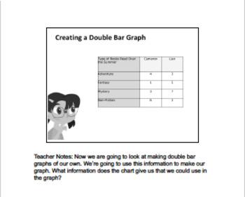 Math 3: DATA Complete Unit Bundle