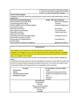 Math 3rd February Standards