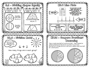 Math 3rd Grade ANCHOR CHARTS FOR STUDENTS - BLACK/WHITE