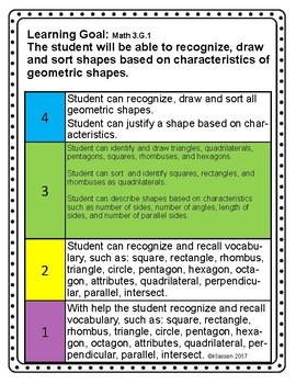 Math 3rd Grade Marzano Based Teacher Proficiency Scales