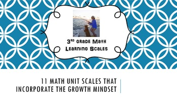 Math 3rd grade Learning scales - CCSS version