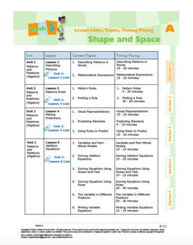 Math 5: ALGEBRA Complete Unit Bundle