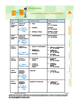 Math 5: STATISTICS Complete Unit Bundle