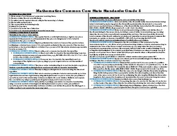 Math 5th Grade Common Core Standards (Double-Sided One Pager)