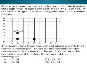 Math 54-Slide Division Algebra Data Graph Word Prob Common Core CCSS Gr4-6 MAFS