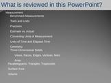 Math 38-Slide PowerPoint Measurement Geometry Word Problem CCSS Gr 3-6 MAFS
