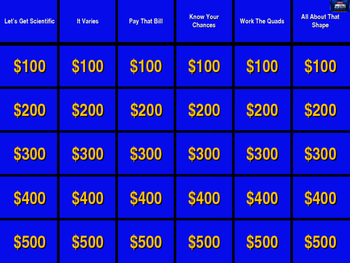 Middle/Math 7 Review Game Jeopardy SOL Remediation w/ Sound Fun Interactive
