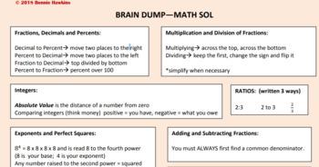 Math 6 Brain Dump Review of SOLs