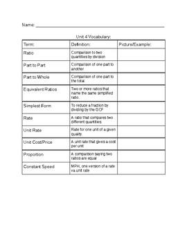 Math 6 Unit Vocabulary w/ Definitions