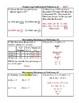 Math 7 Mathematical Maintenance: Warm-ups #1 to 3 for VA SOL's