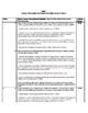 Math 7/Pre-Algebra Pacing Guide