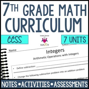 7th Grade Math Resources Bundle Middle School Math