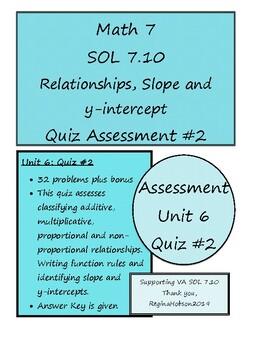 Math 7 Virginia VA SOL 7.10 Quiz #2 for Unit 6 Functions, Slope and y-intercepts