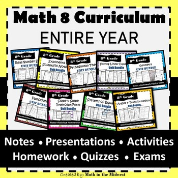 8th Grade Math Common Core Bundle ENTIRE YEAR {EDITABLE} Math 8 Curriculum