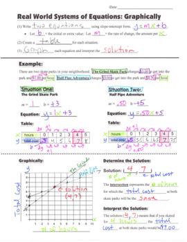 Math 8 Guided Interactive Math Notebook [Bundle]: 1st Semester Concepts