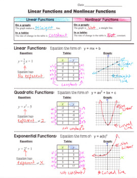 Math 8 Guided Interactive Math Notebook [Bundle]: 1st Semester Concepts