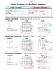 Math 8 Guided Interactive Math Notebook (Bundle): Function