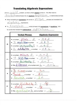 Math 8 Guided Interactive Math Notebook Pages: Algebraic Expressions