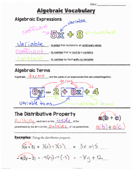 Math 8 Guided Interactive Math Notebook Pages: Simplifying Algebraic Expressions