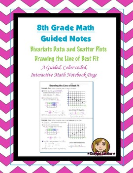Math 8 Guided Interactive Math Notebook Page: Drawing the Line of Best Fit