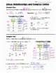 Math 8 Guided Interactive Math Notebook Page: Linear Equations & Complex Tables