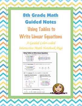 Math 8 Guided Interactive Math Notebook Page: Linear Equat