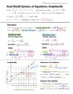Math 8 Guided Interactive Math Notebook Page: Systems of Equations (2)
