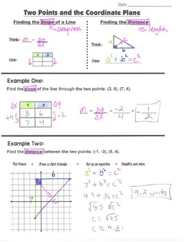 Math 8 Guided Interactive Math Notebook Page: Two-Points - Which Method?