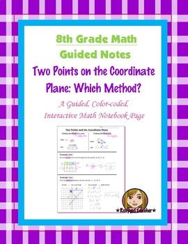 Math 8 Guided Interactive Math Notebook Page: Two-Points -