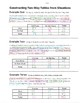 Math 8 Guided Interactive Math Notebook Page: Two-way Tables from Situations