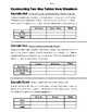 Math 8 Guided Interactive Math Notebook Page: Two-way Tabl