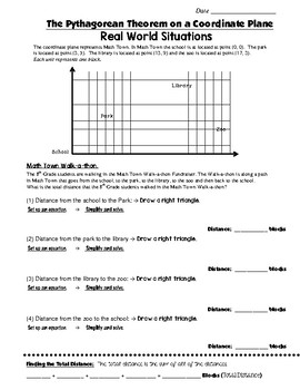 Math 8 Guided Interactive Math Notebook Pages: Distance and Situations