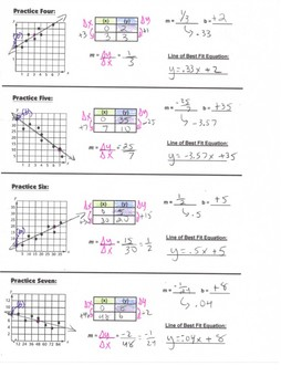 Math 8 Guided Interactive Math Notebook Pages: Drawing the Line of Best Fit (GP)