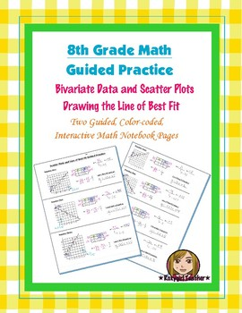 Math 8 Guided Interactive Math Notebook Pages: Drawing the