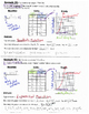 Math 8 Guided Interactive Math Notebook Pages: Linear & Nonlinear Functions (2)
