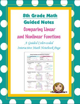 Math 8 Guided Interactive Math Notebook Page: Linear & Non