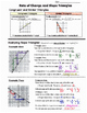 Math 8 Guided Interactive Math Notebook Page: Slope Triangles
